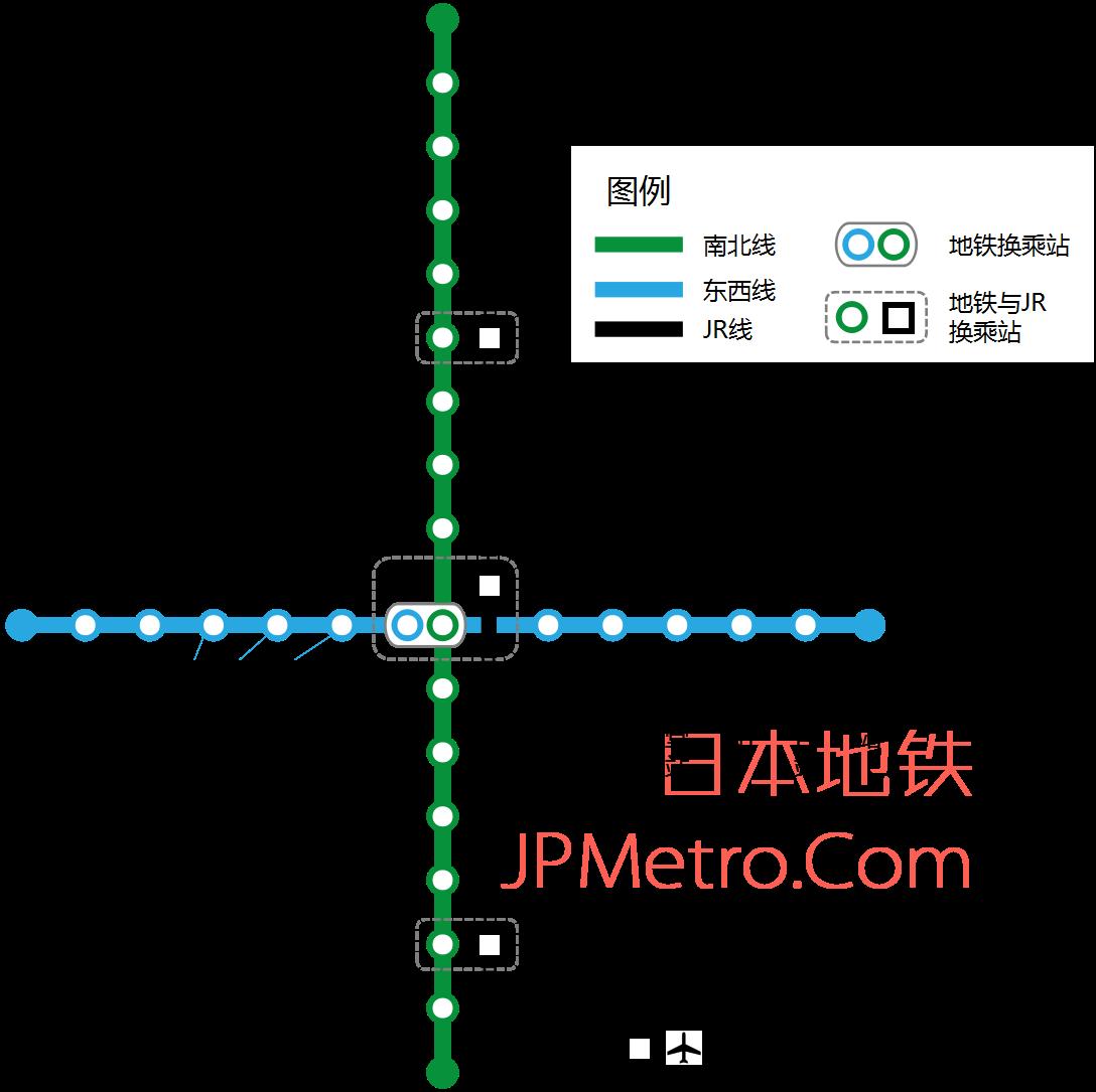 仙台地铁线路图