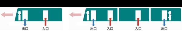 广岛电铁乘车方法