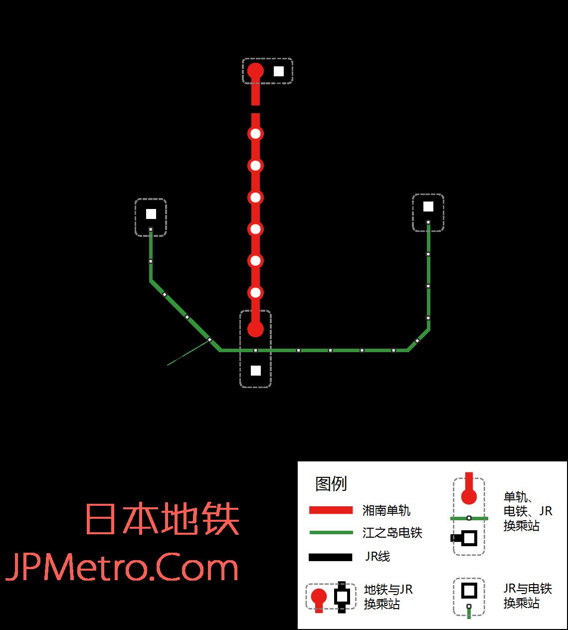 湘南单轨线路图