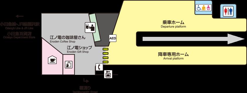 江之岛电铁藤泽站平面图