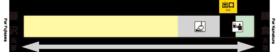 江之岛电铁石上站平面图