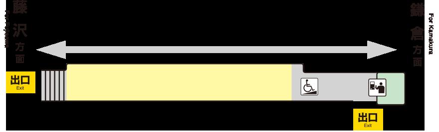 江之岛电铁柳小路站平面图