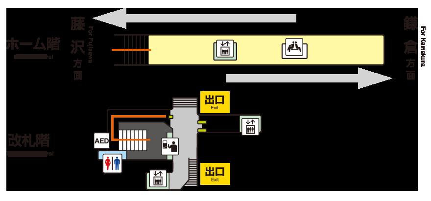 江之岛电铁鹄沼站平面图