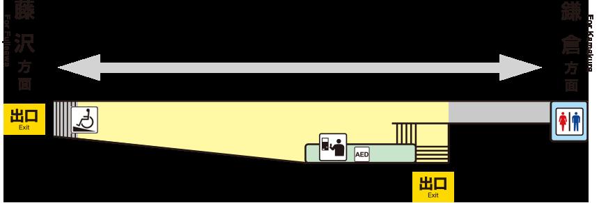 江之岛电铁七里滨站平面图