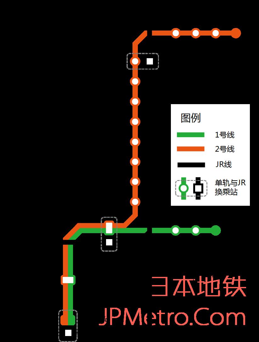 千叶单轨线路图