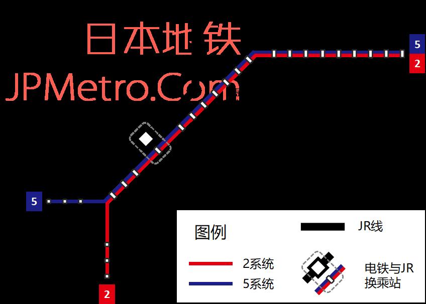函馆电铁线路图