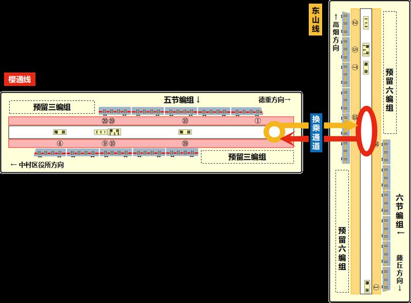 名古屋地铁名古屋站换乘示意