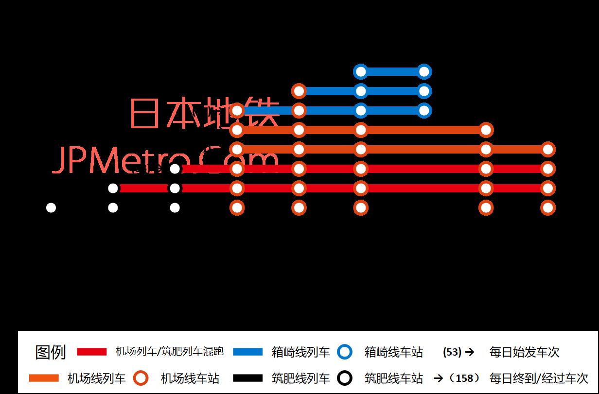 福冈地铁机场线箱崎线运营计划
