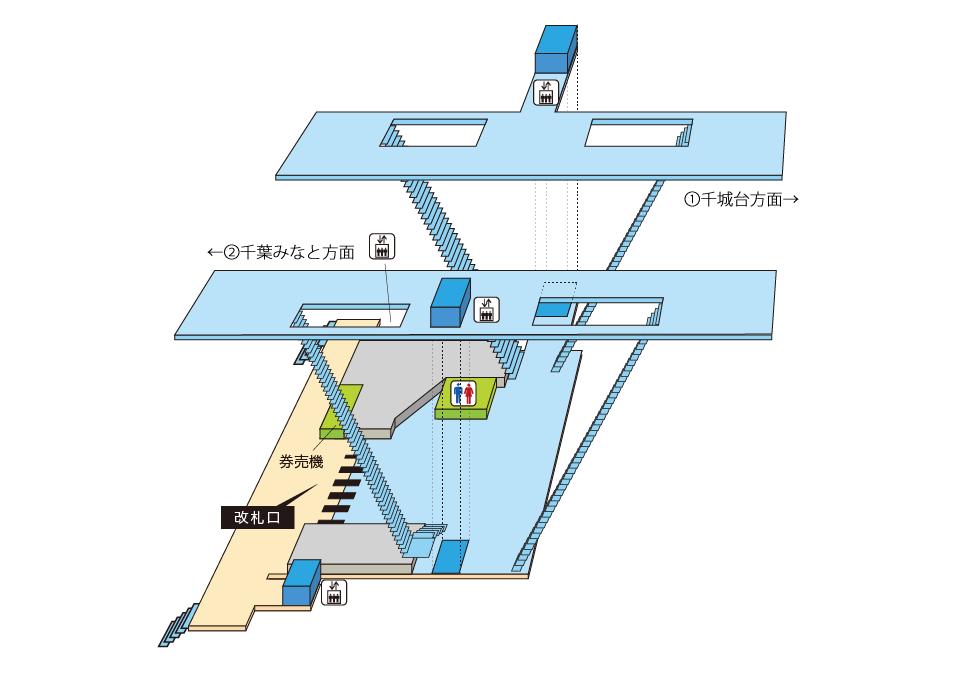 千叶单轨三和台站