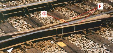 铁路道岔结构说明