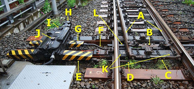 道岔转辙器电动驱动结构