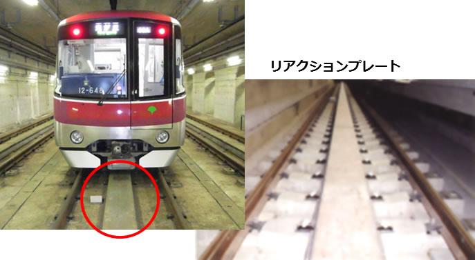东京地铁直线电动机线路轨道
