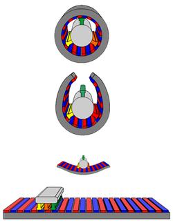 直线电动机原理