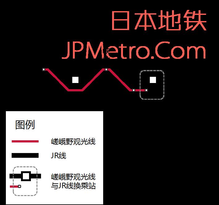 嵯峨野观光小火车线路图