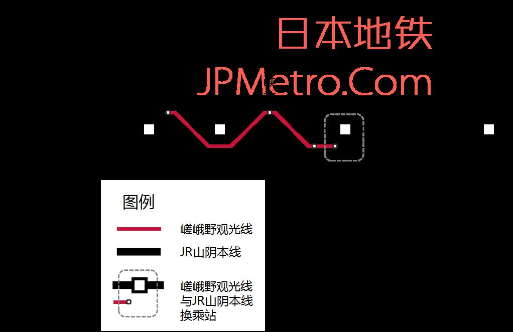 JR西日本山阴本线简明线路图
