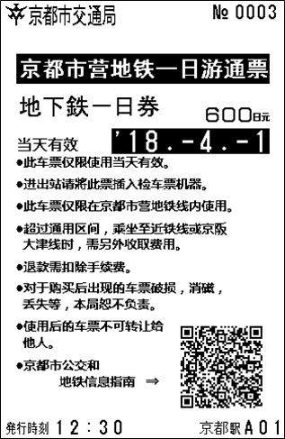 京都地铁成人一日乘车券背面信息
