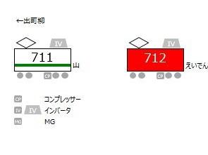 叡山电铁710系列车编组信息