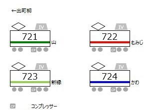 叡山电铁720系列车编组信息