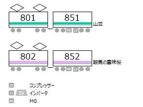 叡山电铁800系列车编组信息