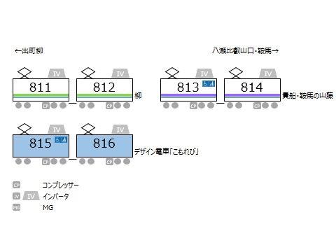叡山电铁810系列车编组信息