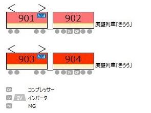 叡山电铁900系列车编组信息