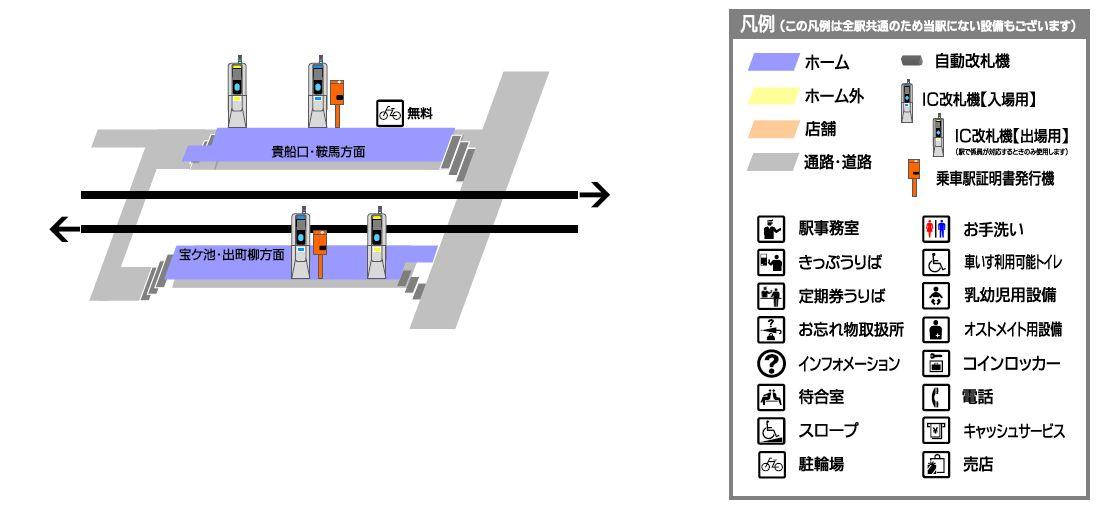 叡山电铁八幡前站平面示意图