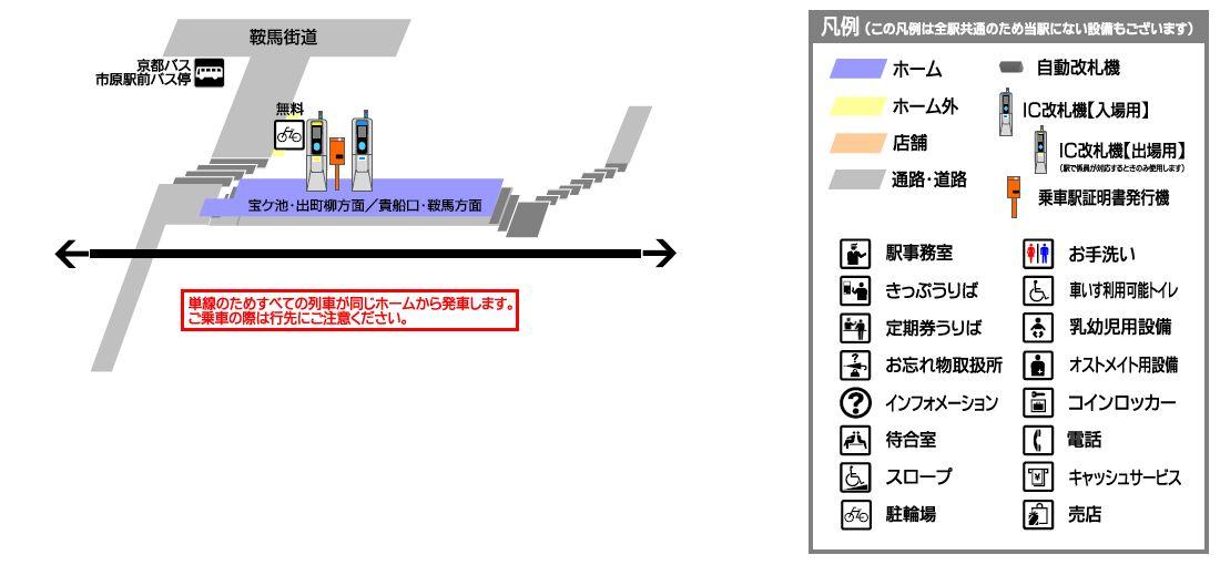 叡山电铁市原站平面示意图