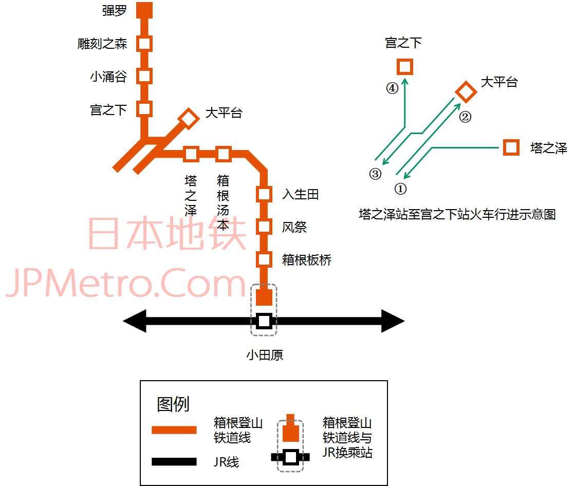 箱根登山铁道线路图