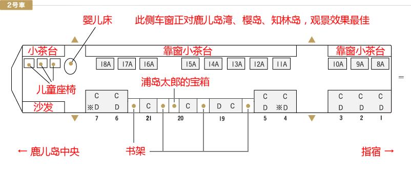 指宿之玉手箱号列车2号车平面图
