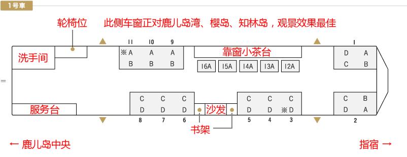 指宿之玉手箱号列车1号车平面布局图