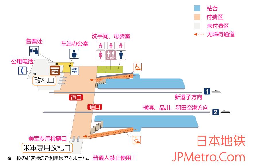神武寺站平面结构图