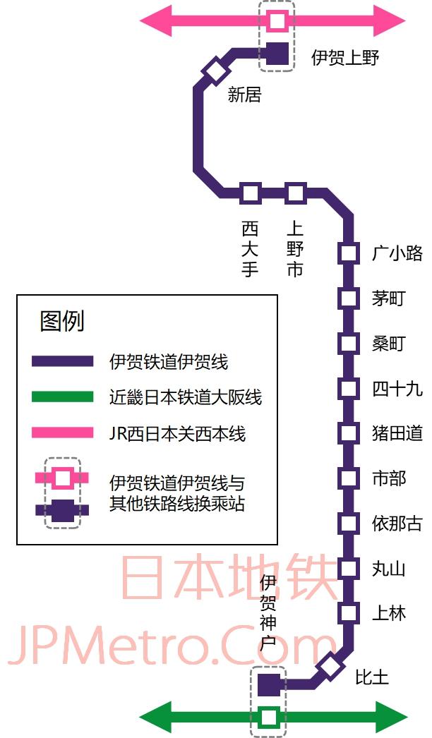 伊贺铁道伊贺线线路图
