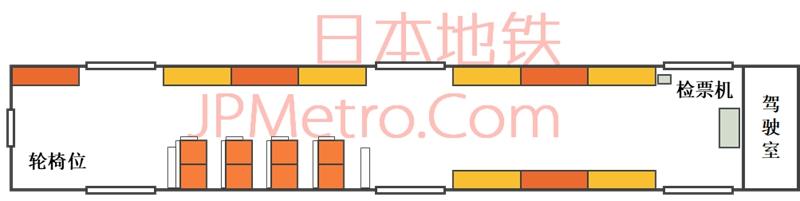 伊贺铁道伊贺线列车布局图