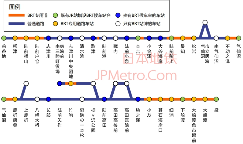 气仙沼线与大船渡线观光型BRT车站信息