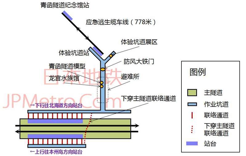 龙飞海底隧道车站平面图