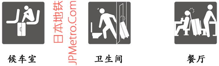 旅行箱在生活中带来的困扰