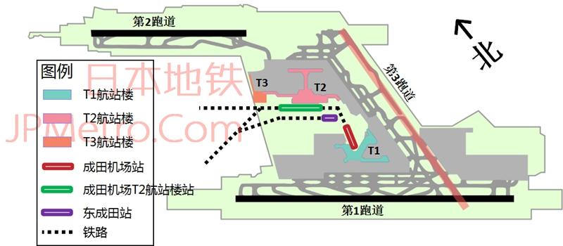 成田国际机场平面图
