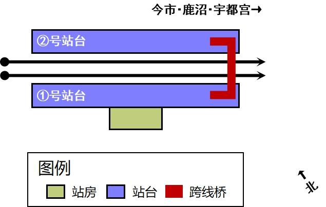 日光车站结构