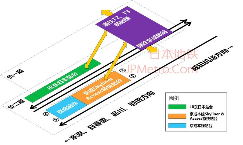 成田机场T2航站楼站平面图