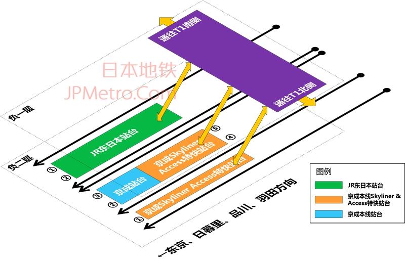 成田机场站平面图