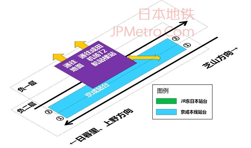 东成田站平面图