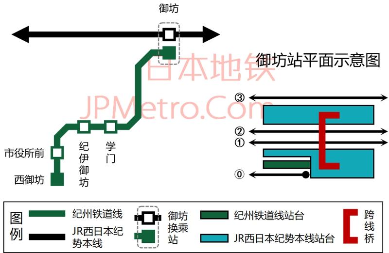 纪州铁道线路图