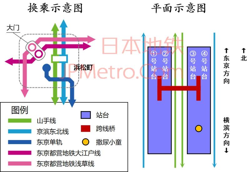浜松町站车站结构示意图