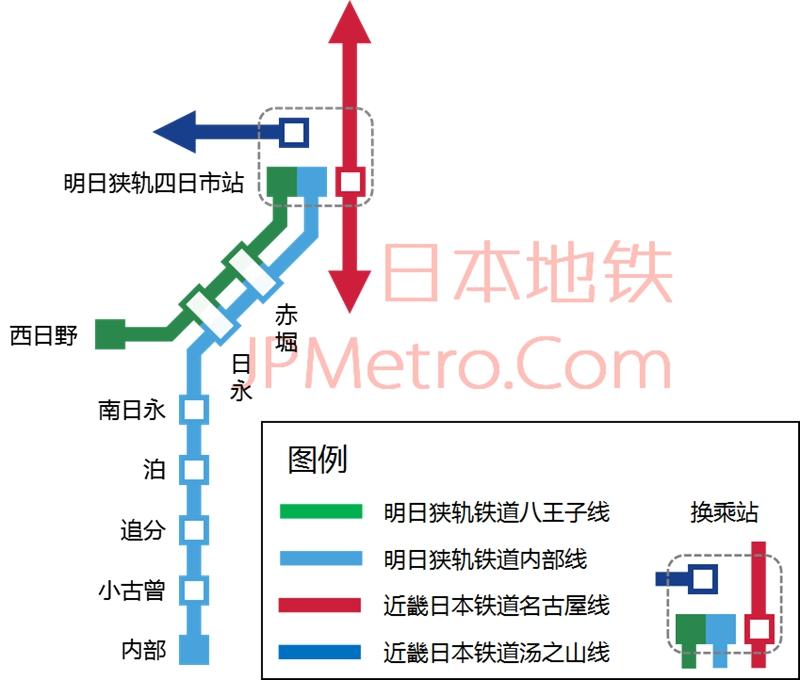 明日狭轨铁道线路图