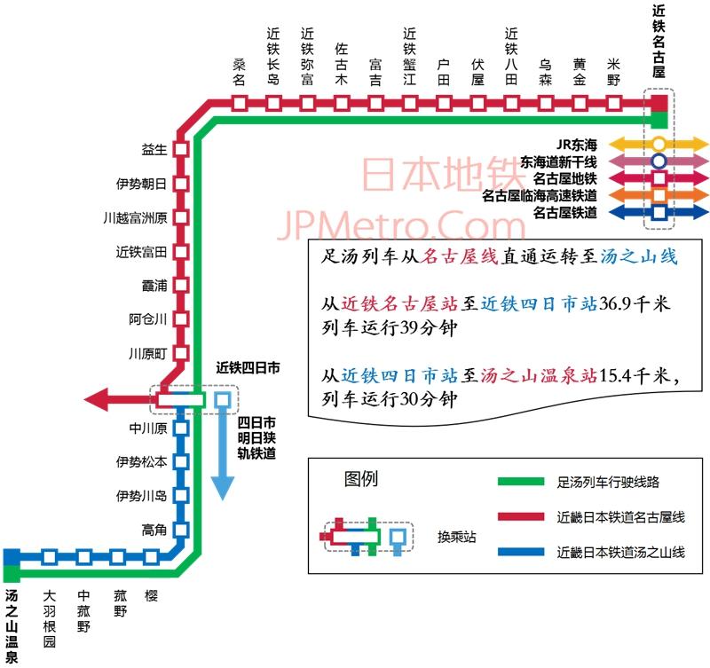足汤列车运行线路图