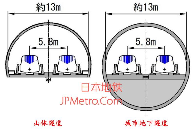 超导中央新干线隧道横截面图