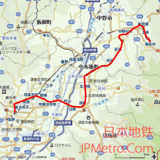 长野电铁大致走向