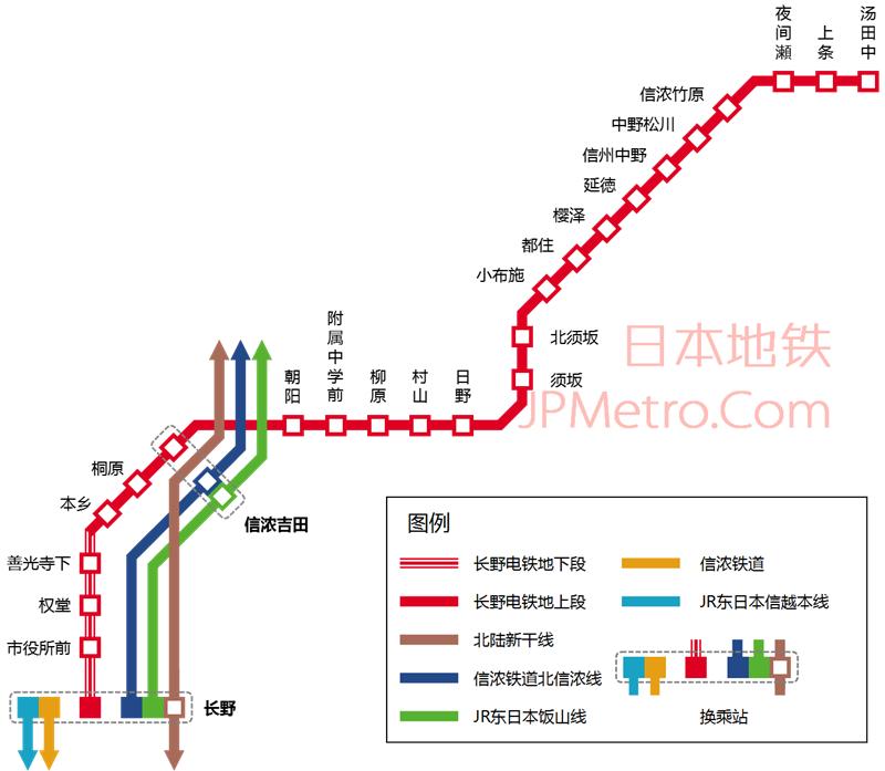 长野电铁线路图