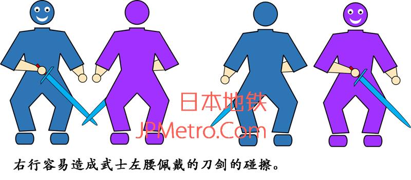 日本选择右舵左行方式的由来