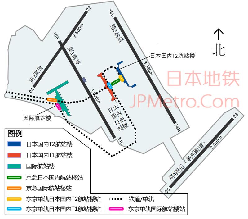 羽田机场布局图